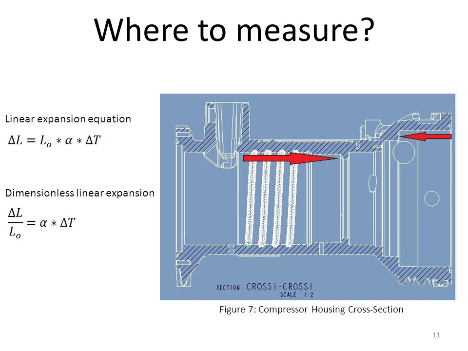 Where to measure? Figure 7: Compressor Housing Cross-Section Linear expansion equation Dimensionless linear expansion 11