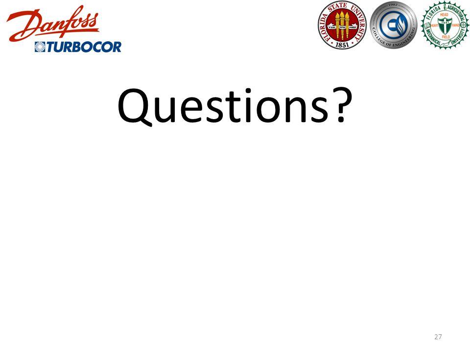 27 Questions?