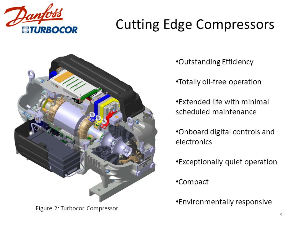 Cutting Edge Compressors 3 Outstanding Efficiency Totally oil-free operation Extended life with minimal scheduled maintenance Onboard digital controls