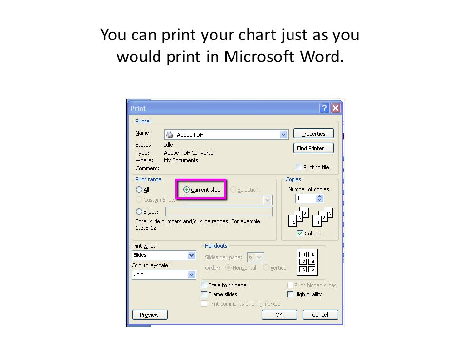 You can print your chart just as you would print in Microsoft Word.
