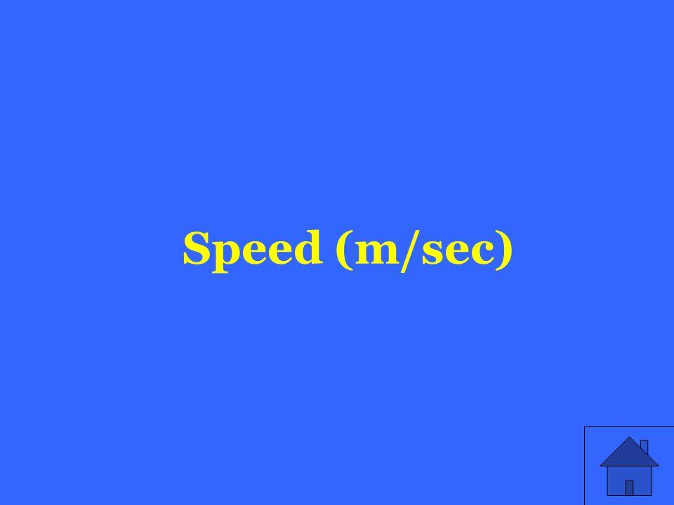 Speed (m/sec)