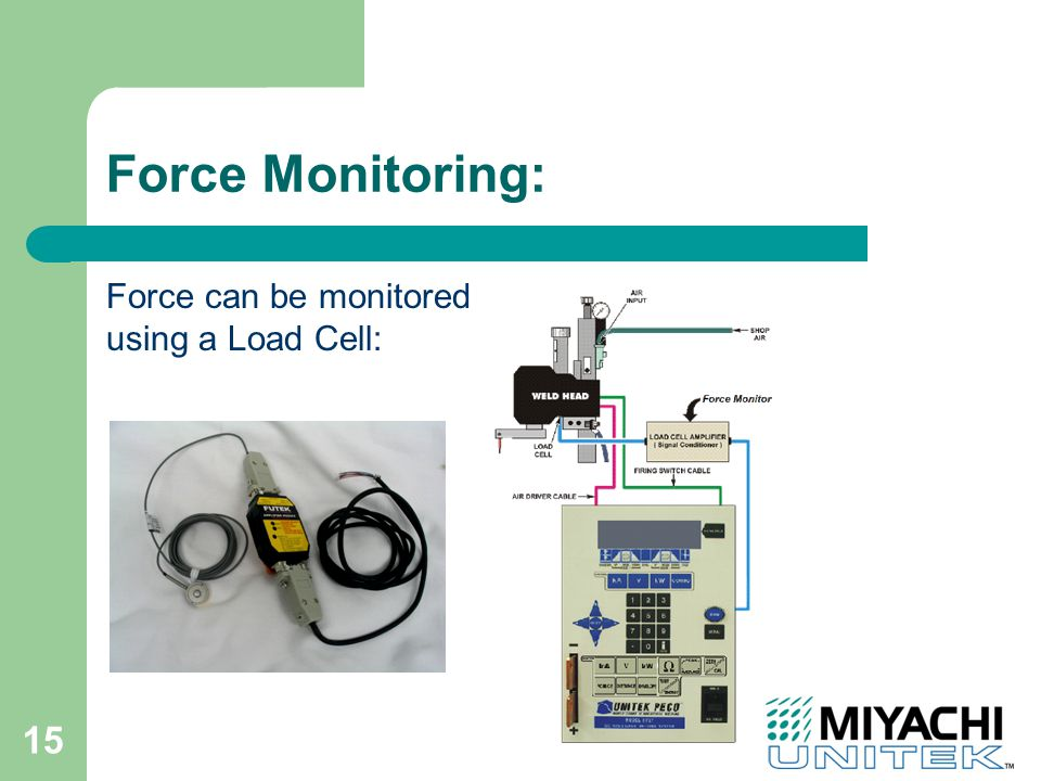 15 Force Monitoring: Force can be monitored using a Load Cell: