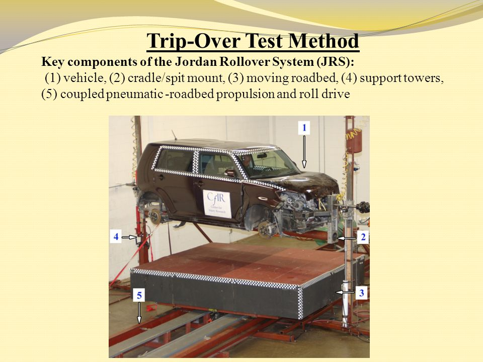 Trip-Over Test Method Key components of the Jordan Rollover System (JRS): (1) vehicle, (2) cradle/spit mount, (3) moving roadbed, (4) support towers,