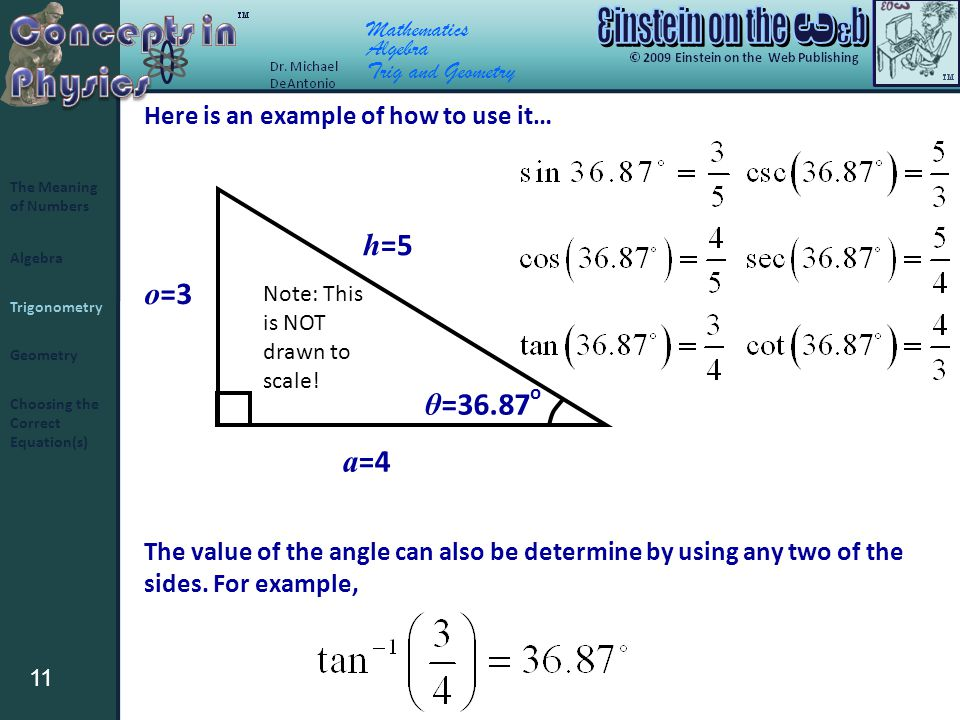 11 Algebra Trigonometry Geometry The Meaning of Numbers Choosing the Correct Equation(s) Mathematics Algebra Trig and Geometry Here is an example of how to use it… θ =36.87 o h =5 o =3 a =4 The value of the angle can also be determine by using any two of the sides.