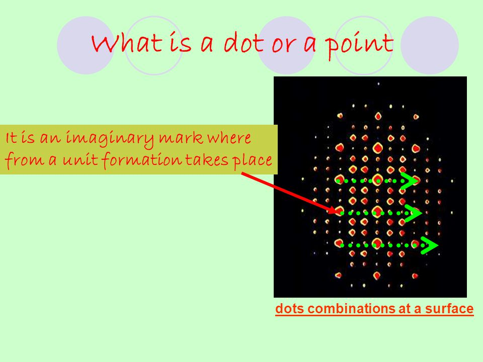 Role of a dot joining of dots means formation of --- Line line
