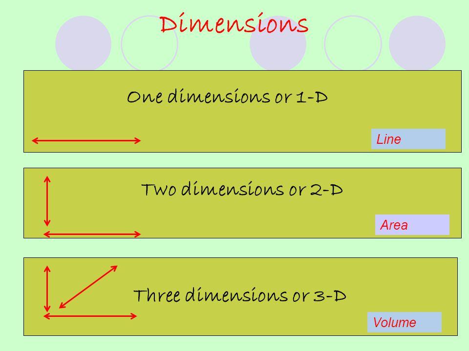 Dimensions One dimensions or 1-D Two dimensions or 2-D Three dimensions or 3-D Line Area Volume