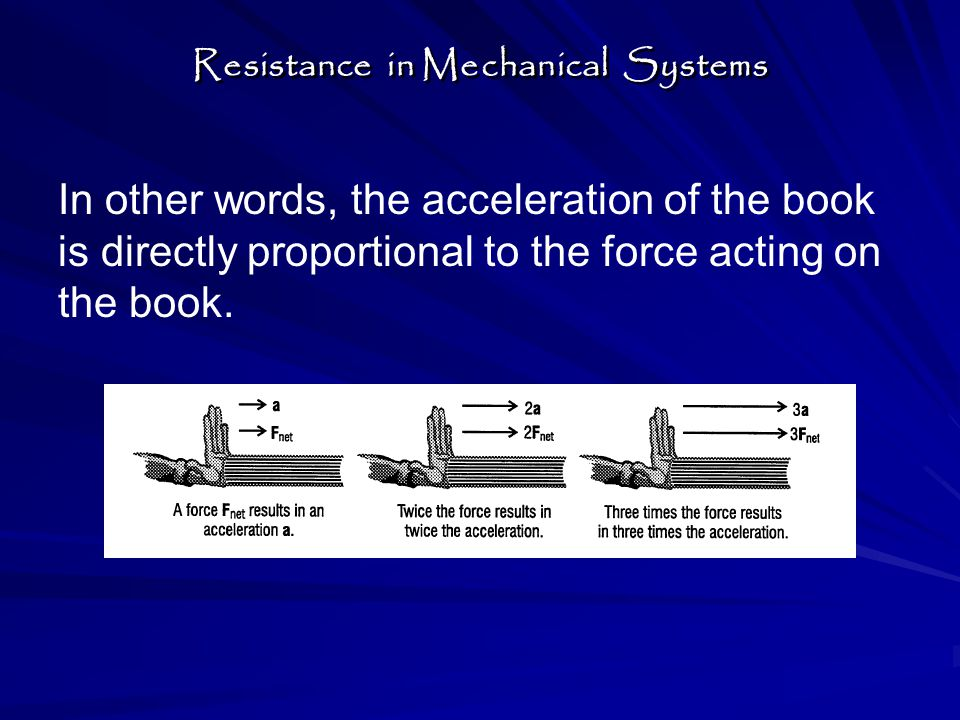 Suppose you use the same net force to accelerate more than one book.