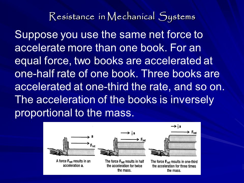 The force required to overcome friction is called the static friction force.