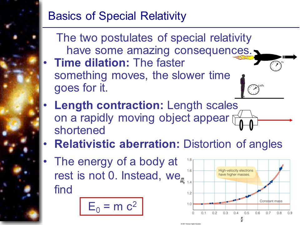 Basics of Special Relativity The two postulates of special relativity have some amazing consequences.