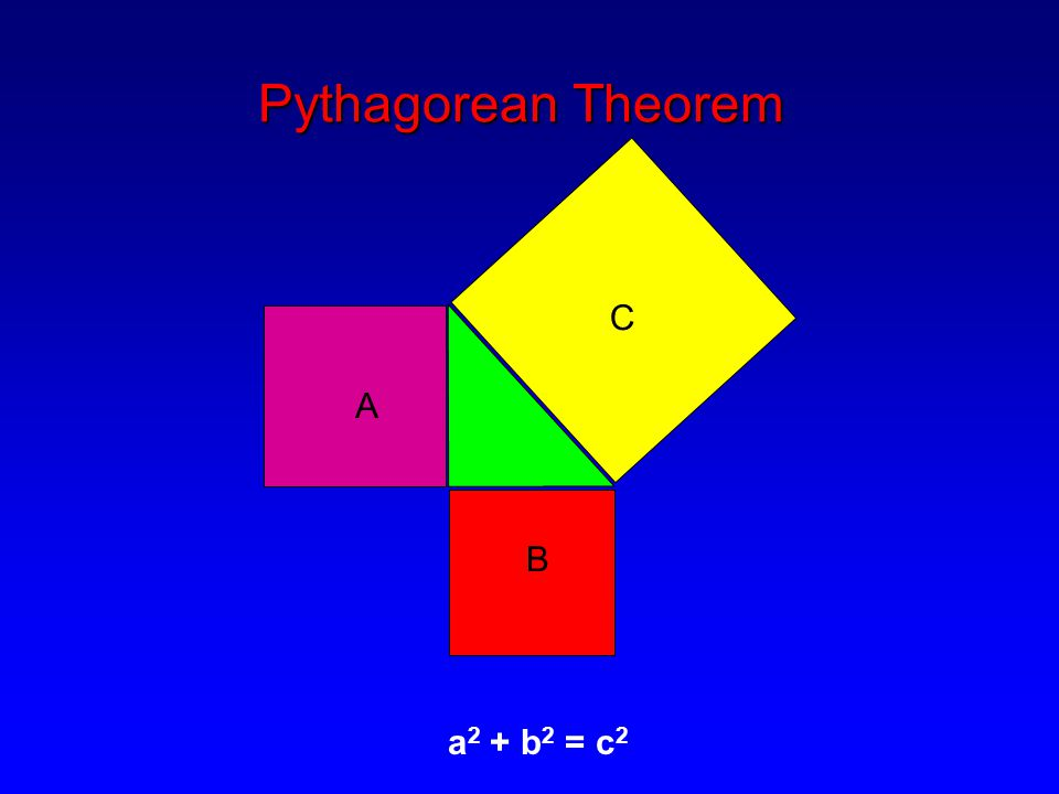 A C B Pythagorean Theorem a 2 + b 2 = c 2