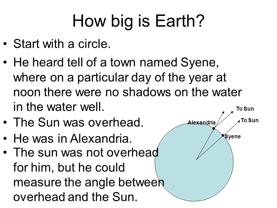 How big is Earth.Start with a circle.