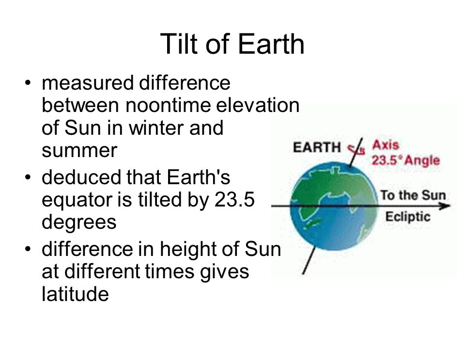 Tilt of Earth measured difference between noontime elevation of Sun in winter and summer deduced that Earth's equator is tilted by 23.5 degrees differ