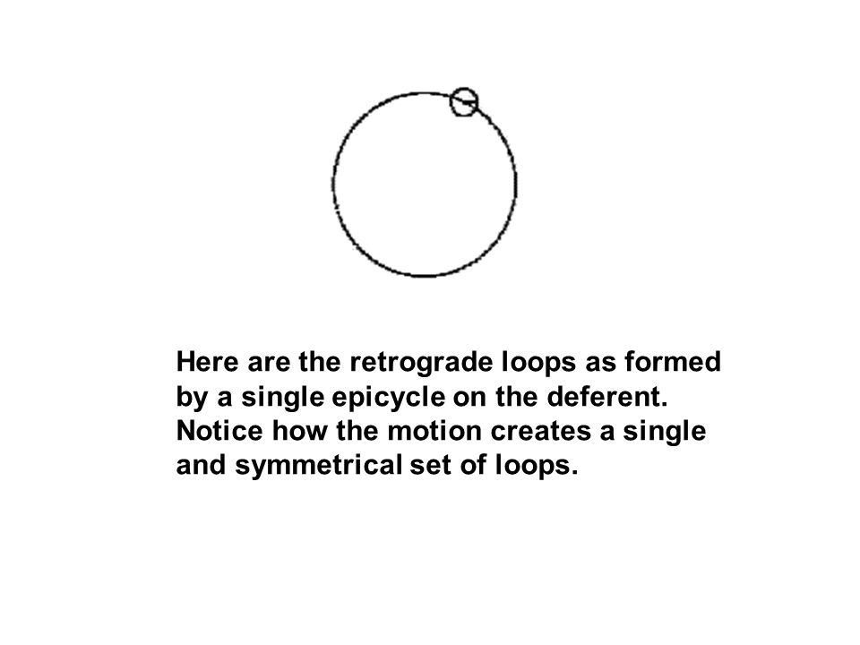 Here are the retrograde loops as formed by a single epicycle on the deferent.