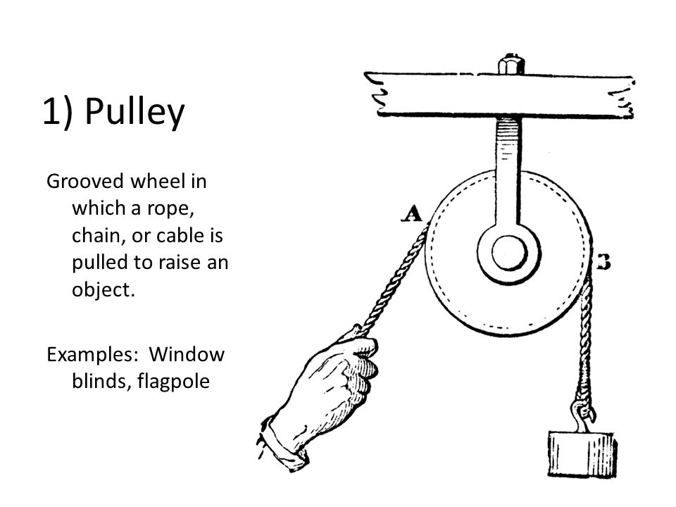 1) Pulley Grooved wheel in which a rope, chain, or cable is pulled to raise an object. Examples: Window blinds, flagpole
