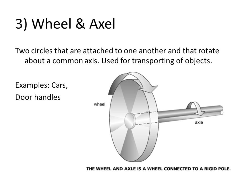 3) Wheel & Axel Two circles that are attached to one another and that rotate about a common axis. Used for transporting of objects. Examples: Cars, Do