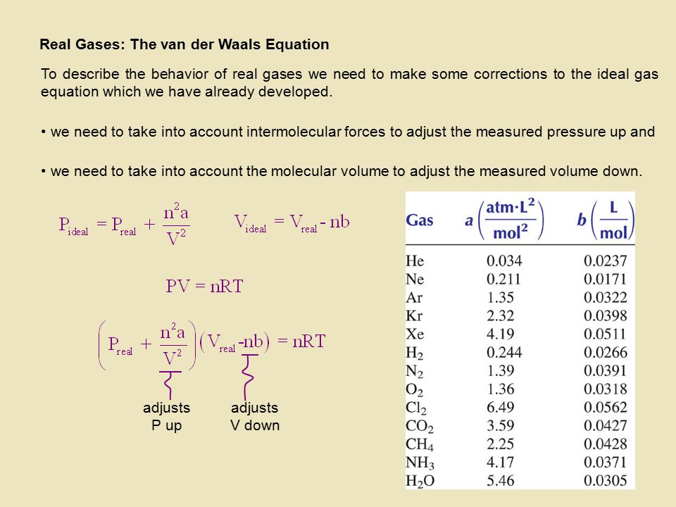 Real Gases: The van der Waals Equation To describe the behavior of real gases we need to make some corrections to the ideal gas equation which we have