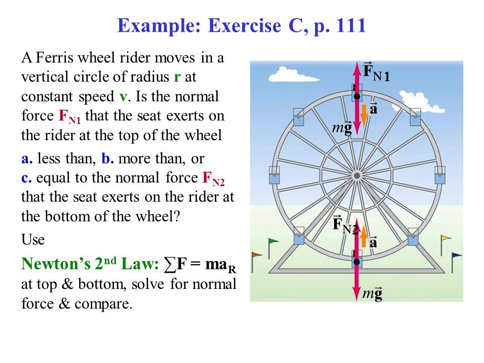 Example: Exercise C, p. 111 A Ferris wheel rider moves in a vertical circle of radius r at constant speed v. Is the normal force F N1 that the seat ex
