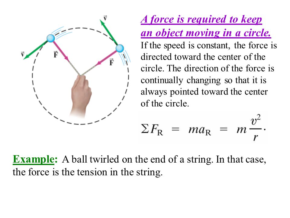 A force is required to keep an object moving in a circle. If the speed is constant, the force is directed toward the center of the circle. The directi