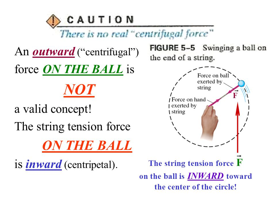 There is no centrifugal force pointing outward on the ball.