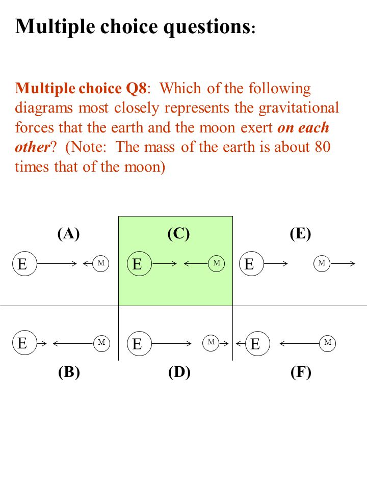 Multiple choice questions : Multiple choice Q8: Which of the following diagrams most closely represents the gravitational forces that the earth and the moon exert on each other.