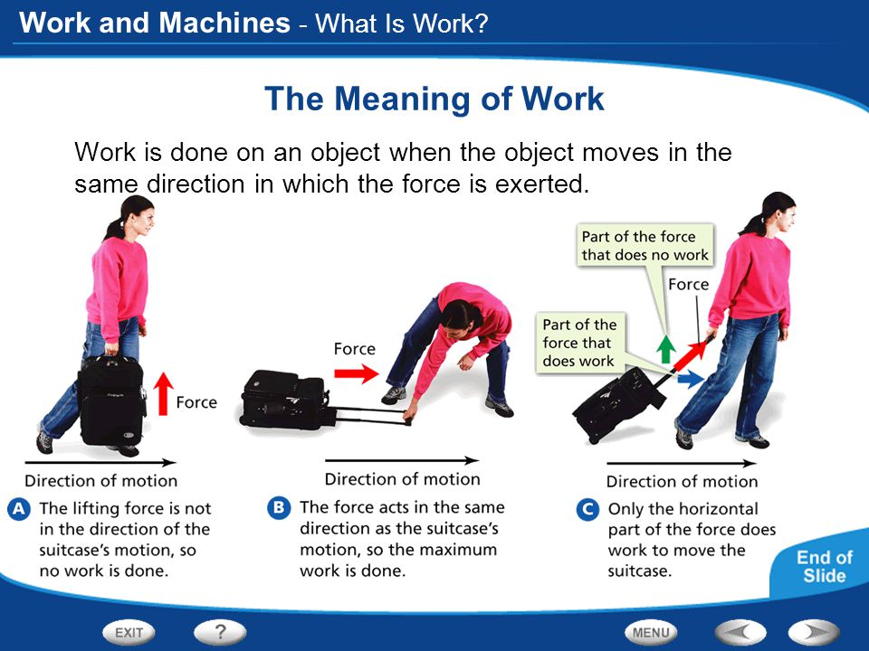 Work and Machines - What Is Work? The Meaning of Work Work is done on an object when the object moves in the same direction in which the force is exer