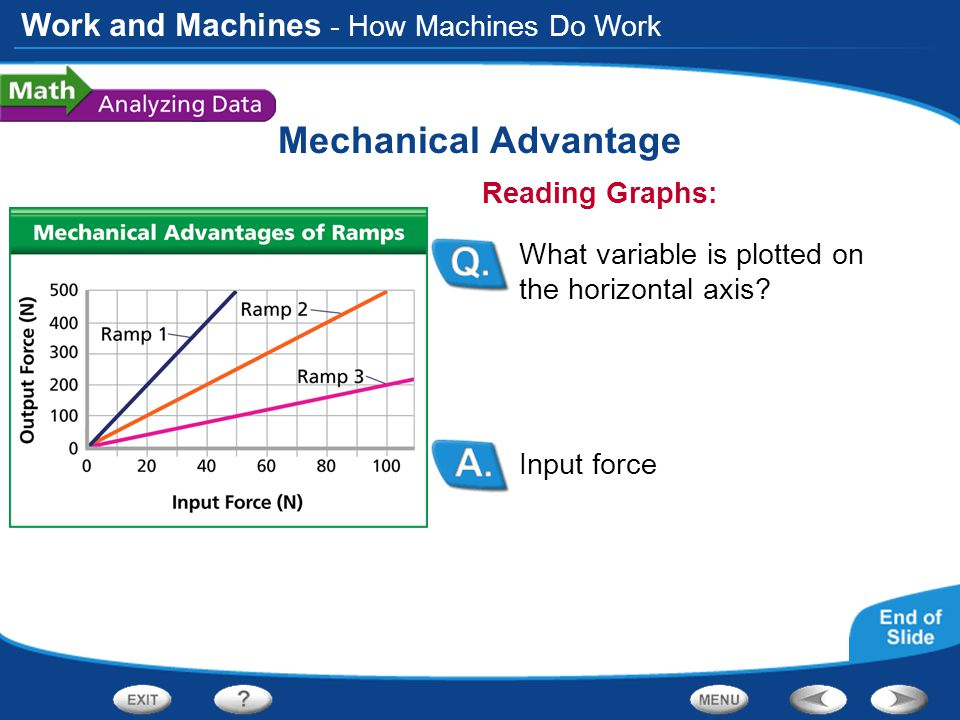 Work and Machines Mechanical Advantage Input force Reading Graphs: What variable is plotted on the horizontal axis? - How Machines Do Work