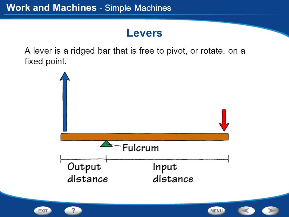 Work and Machines - Simple Machines Levers A lever is a ridged bar that is free to pivot, or rotate, on a fixed point.