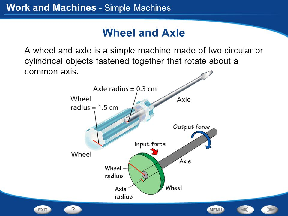 Work and Machines - Simple Machines Wheel and Axle A wheel and axle is a simple machine made of two circular or cylindrical objects fastened together
