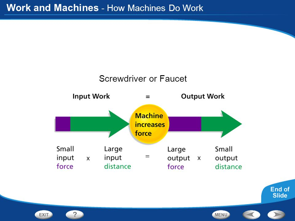 Work and Machines - How Machines Do Work Screwdriver or Faucet