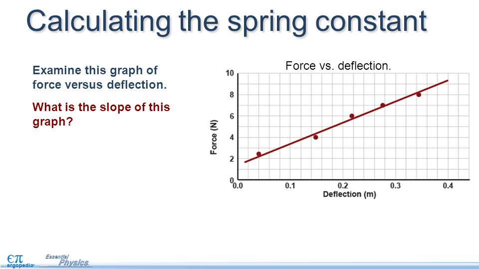 the spring constant Work and elastic potential energy in order to compress or stretch a spring, you have to do work you must exert a force on the spring equal in magnitude to the force.
