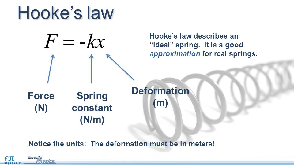 Force (N) Spring constant (N/m) Deformation (m) Notice the units: The deformation must be in meters.