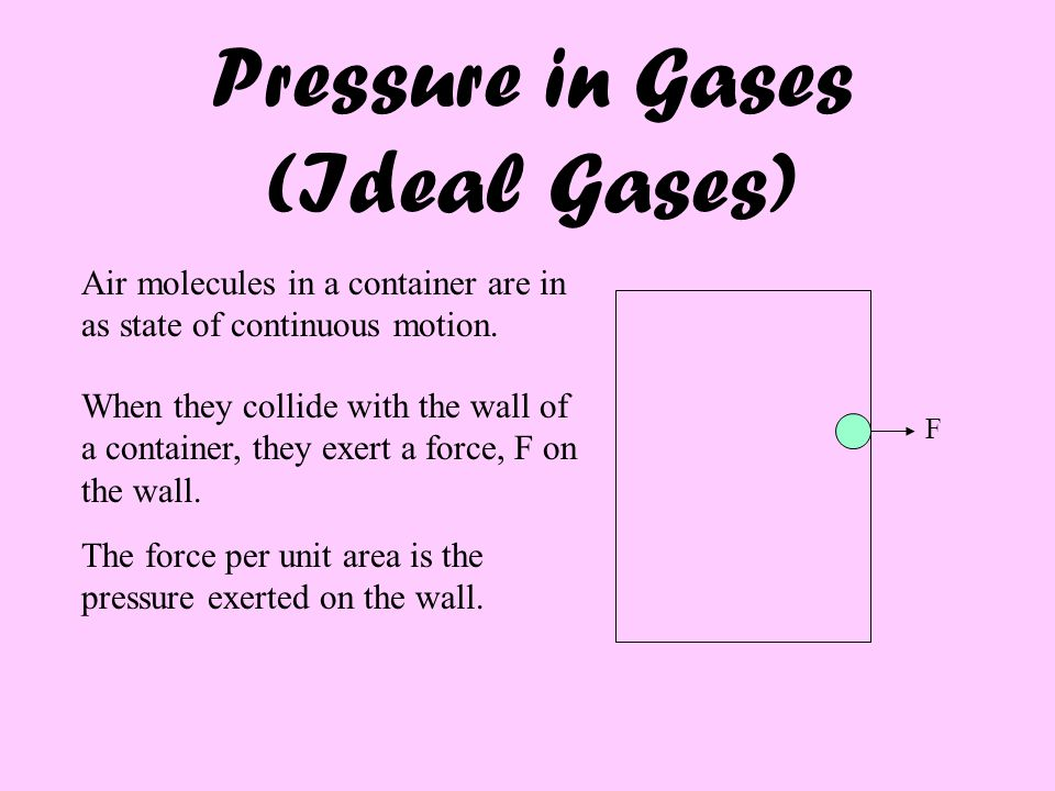 Pressure-volume (p-V) relationship of a gas Air molecules in a container will exert a certain amount of pressure.