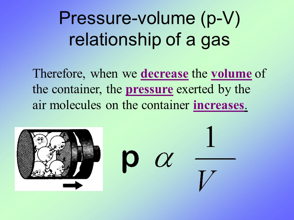 Pressure-volume (p-V) relationship of a gas Therefore, when we decrease the volume of the container, the pressure exerted by the air molecules on the container increases.