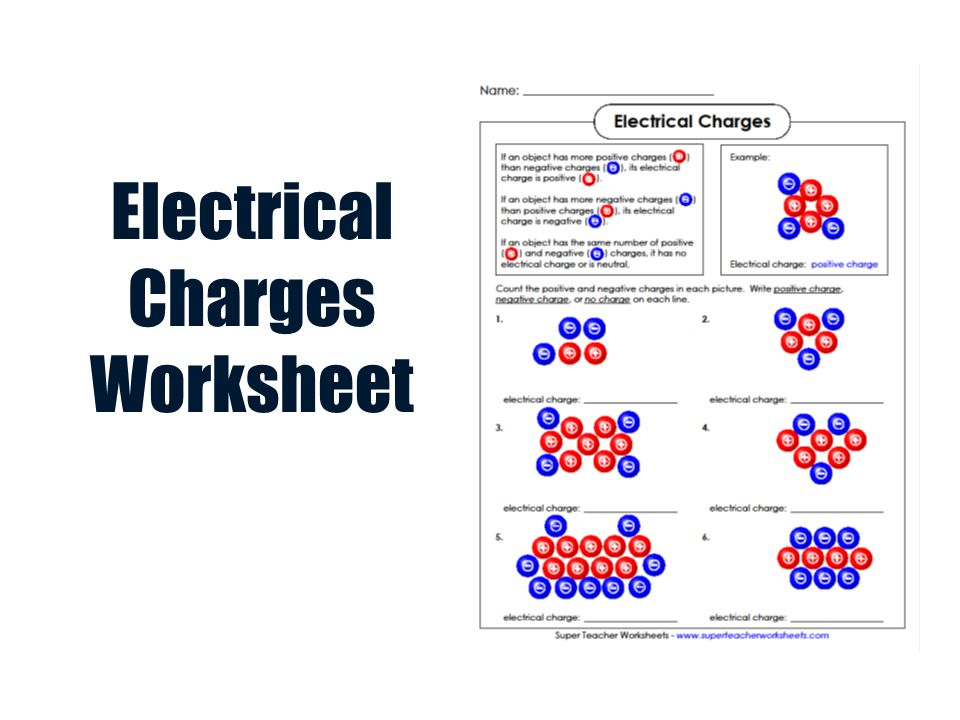 Electrical Charges Worksheet