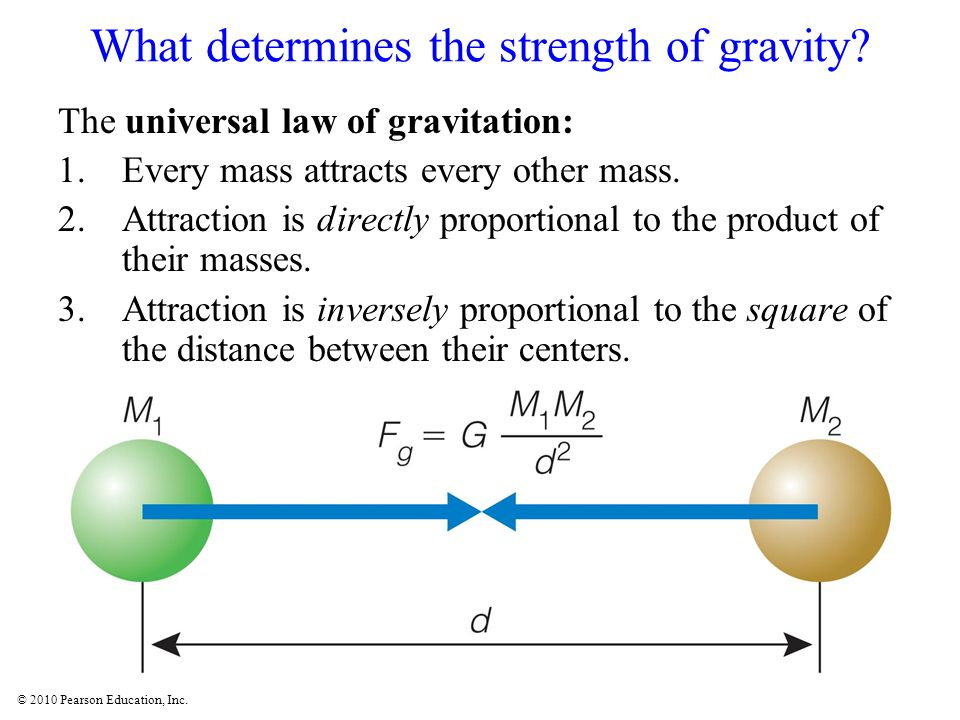 © 2010 Pearson Education, Inc. What determines the strength of gravity? The universal law of gravitation: 1.Every mass attracts every other mass. 2.At