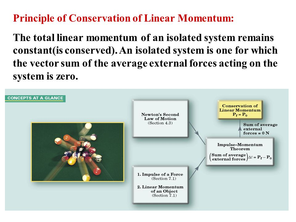 16 Principle of Conservation of Linear Momentum: The total linear momentum of an isolated system remains constant(is conserved). An isolated system is