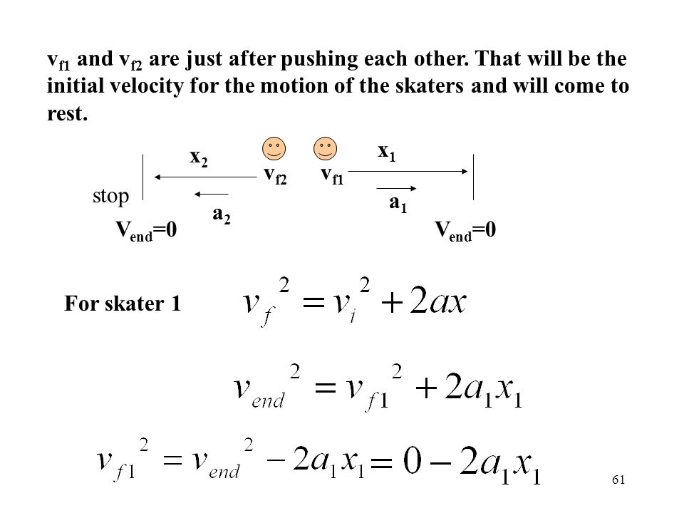 61 v f1 and v f2 are just after pushing each other. That will be the initial velocity for the motion of the skaters and will come to rest. v f1 v f2 x
