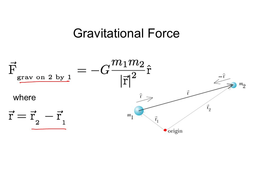 Gravitational Force where