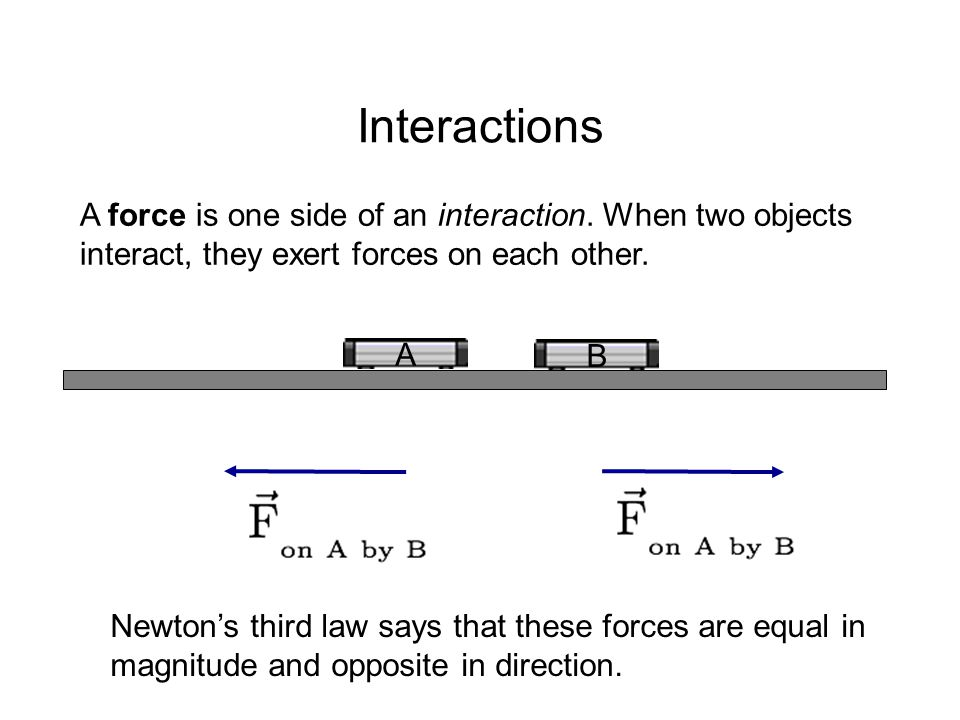 Interactions A force is one side of an interaction. When two objects interact, they exert forces on each other. A B Newton's third law says that these