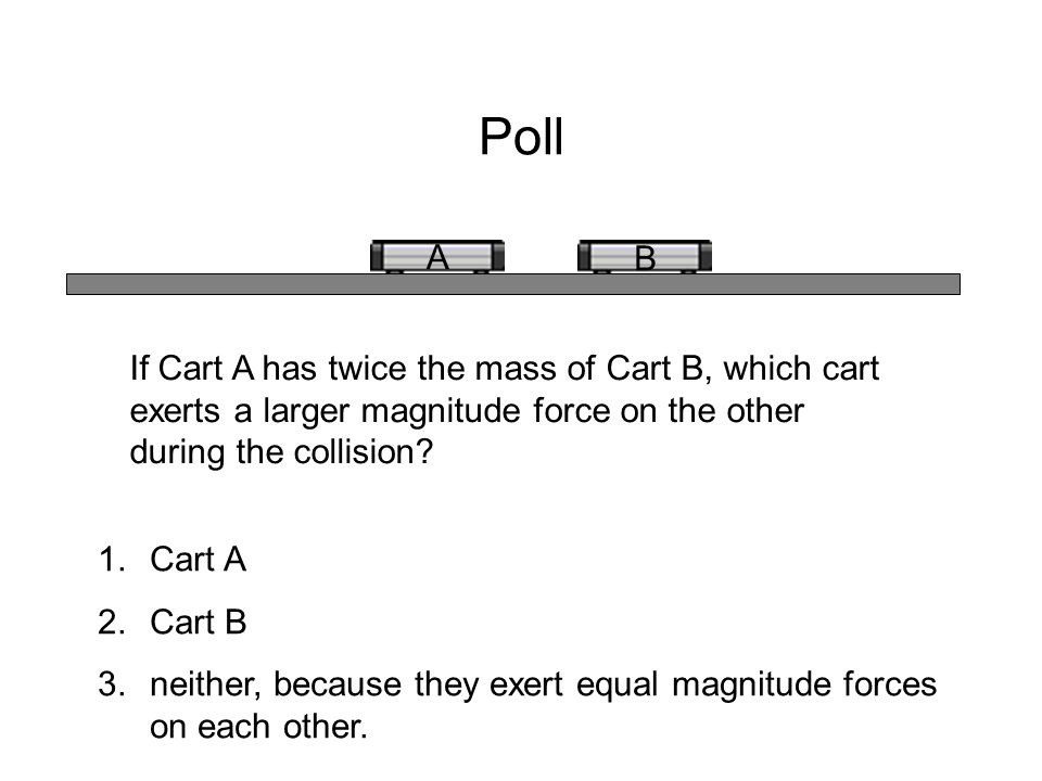 Poll If Cart A has twice the mass of Cart B, which cart exerts a larger magnitude force on the other during the collision.