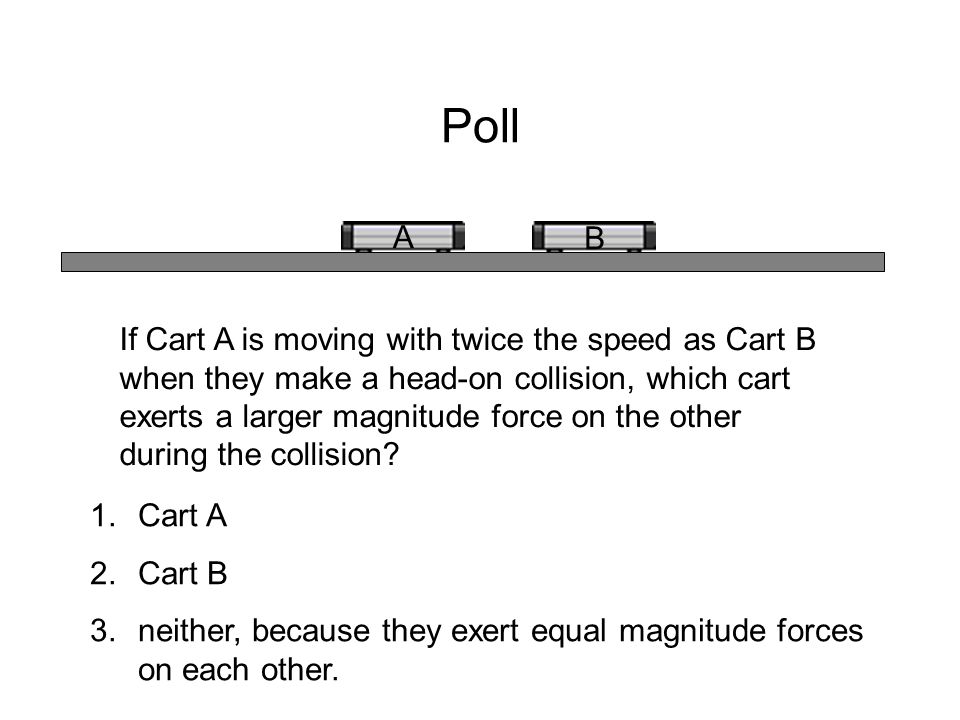 Poll If Cart A is moving with twice the speed as Cart B when they make a head-on collision, which cart exerts a larger magnitude force on the other during the collision.