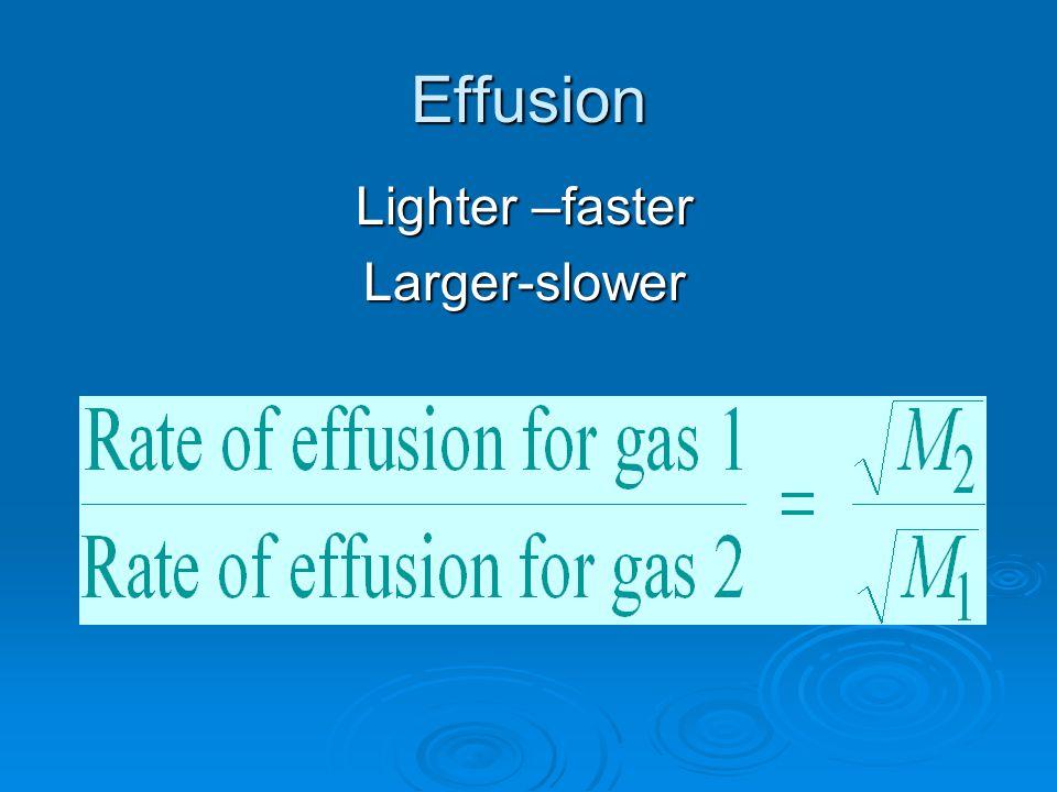 Effusion Lighter –faster Larger-slower
