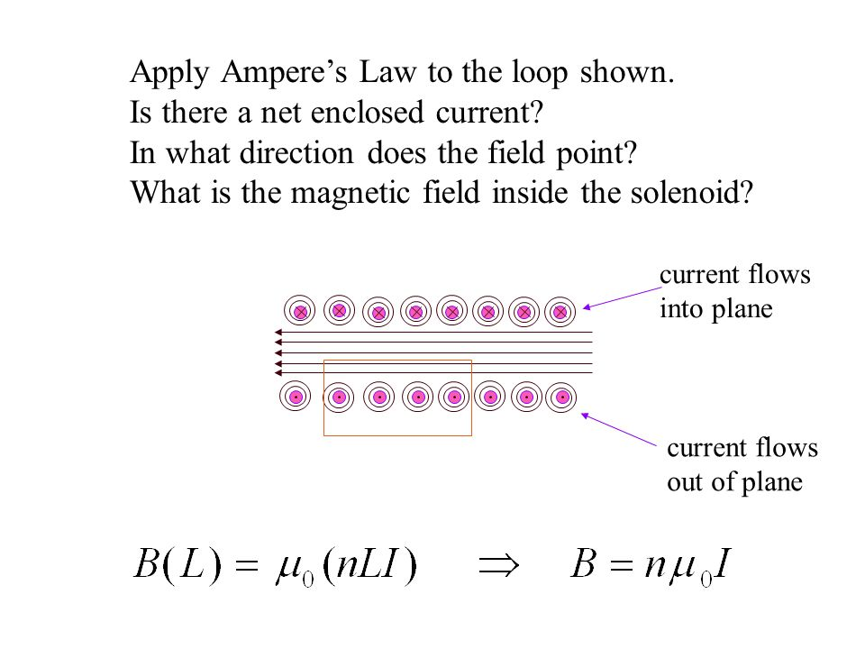 Apply Ampere's Law to the loop shown. Is there a net enclosed current? In what direction does the field point? What is the magnetic field inside the s