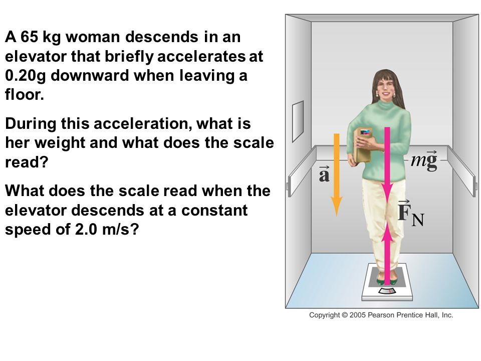 A 65 kg woman descends in an elevator that briefly accelerates at 0.20g downward when leaving a floor. During this acceleration, what is her weight an