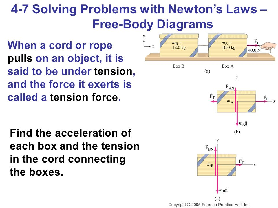 4-7 Solving Problems with Newton's Laws – Free-Body Diagrams When a cord or rope pulls on an object, it is said to be under tension, and the force it
