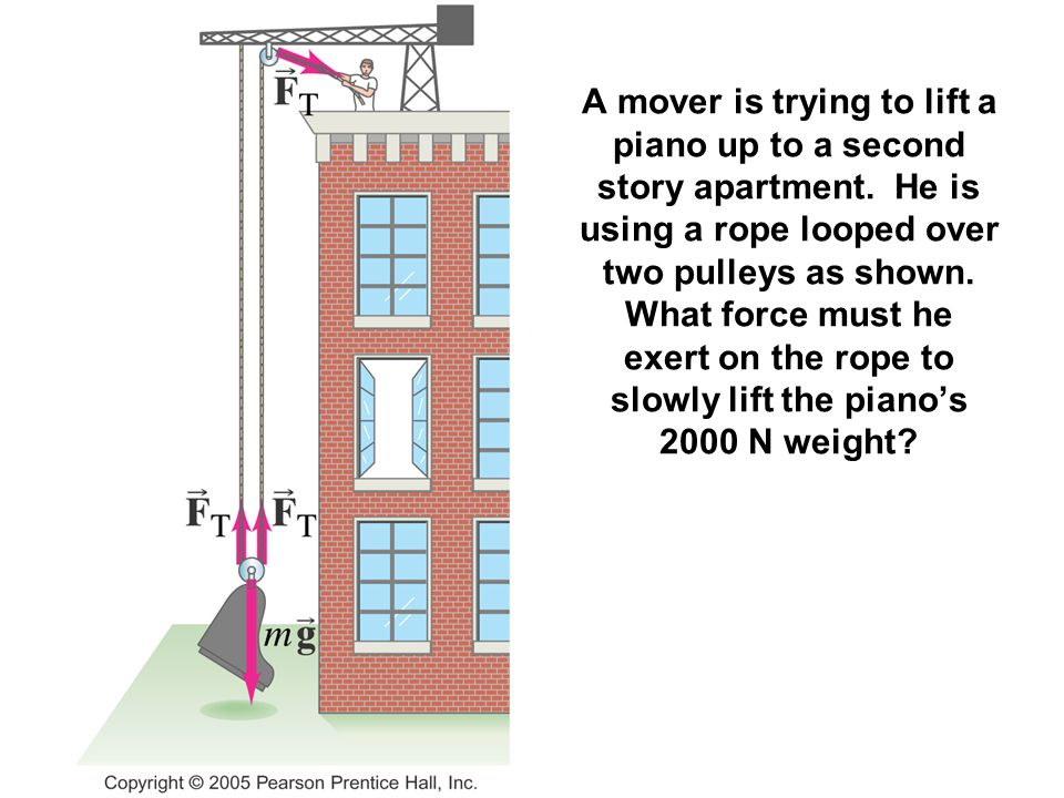 A mover is trying to lift a piano up to a second story apartment. He is using a rope looped over two pulleys as shown. What force must he exert on the