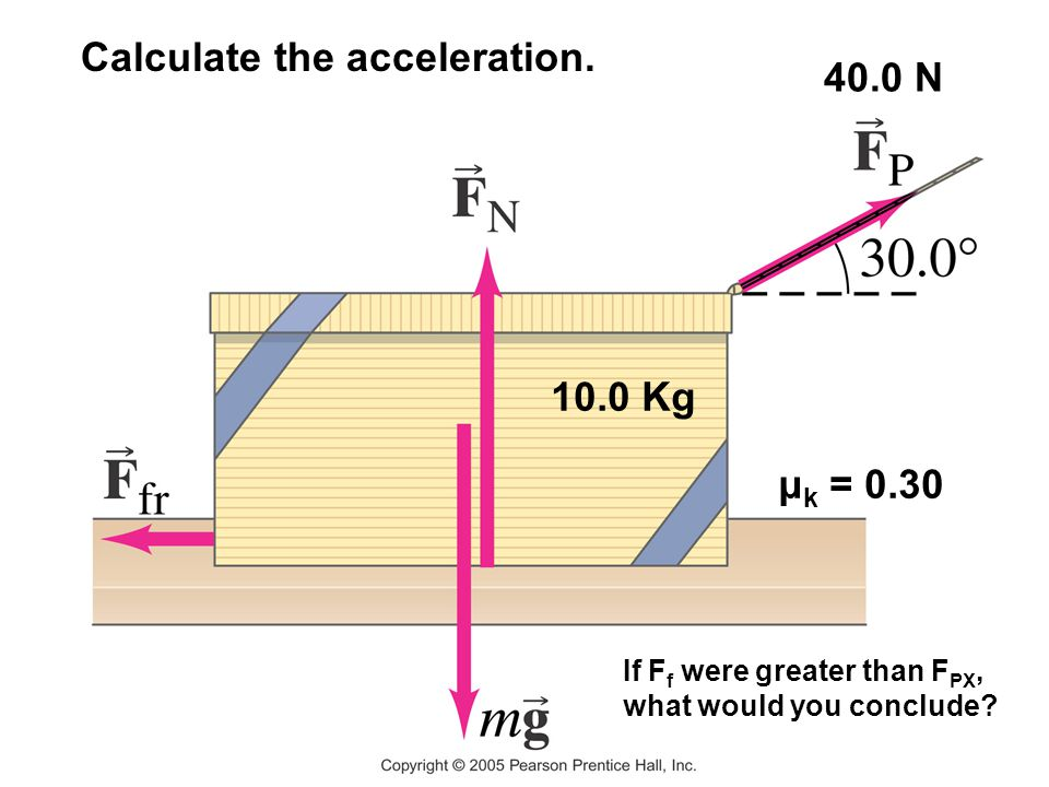 10.0 Kg 40.0 N μ k = 0.30 Calculate the acceleration. If F f were greater than F PX, what would you conclude?