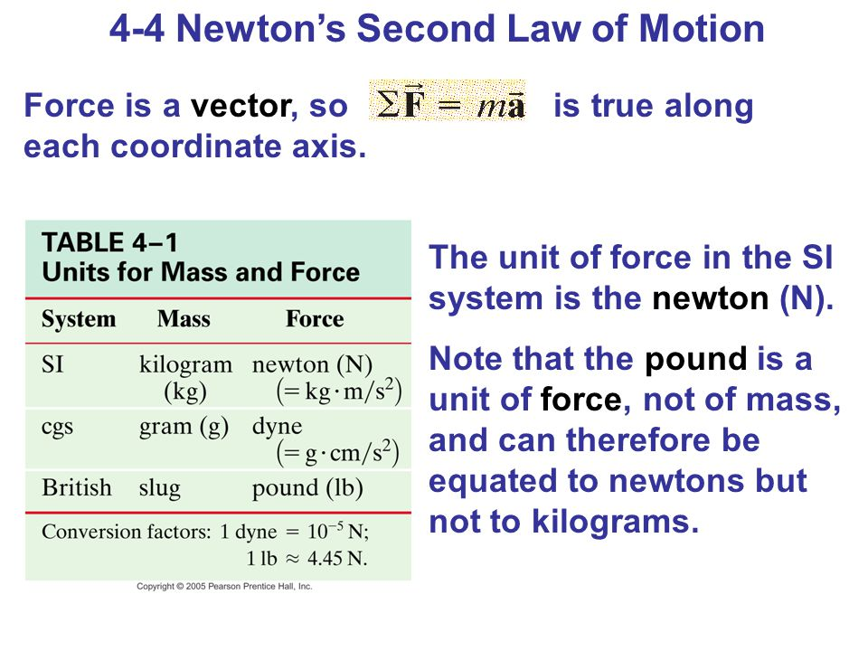 4-4 Newton's Second Law of Motion Force is a vector, so is true along each coordinate axis. The unit of force in the SI system is the newton (N). Note