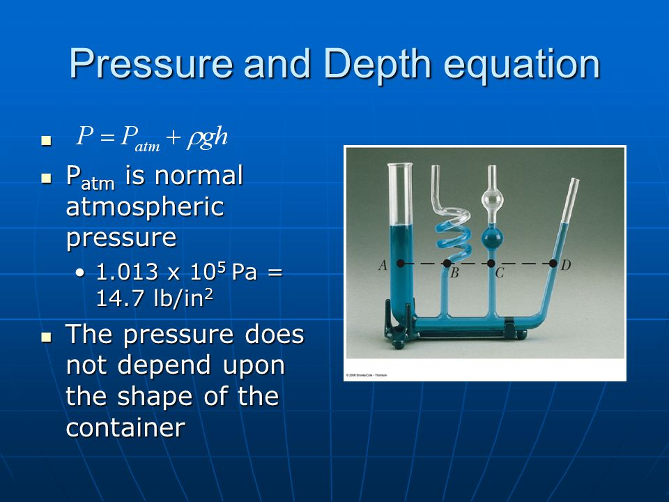 Pressure and Depth equation P atm is normal atmospheric pressure P atm is normal atmospheric pressure 1.013 x 10 5 Pa = 14.7 lb/in 21.013 x 10 5 Pa = 14.7 lb/in 2 The pressure does not depend upon the shape of the container The pressure does not depend upon the shape of the container