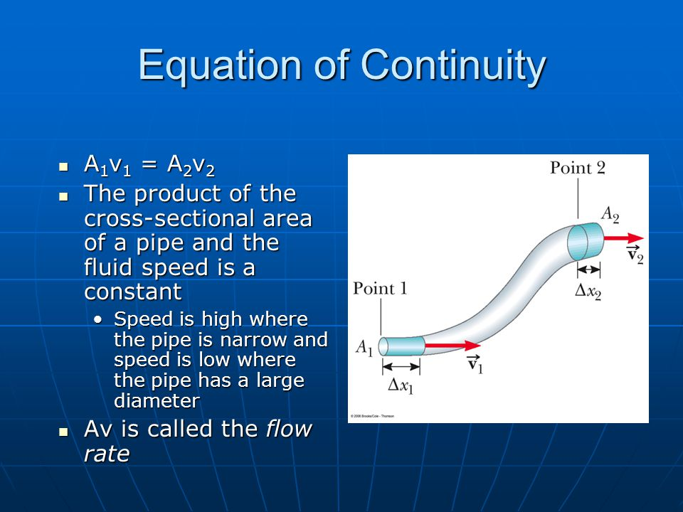 Equation of Continuity A 1 v 1 = A 2 v 2 A 1 v 1 = A 2 v 2 The product of the cross-sectional area of a pipe and the fluid speed is a constant The product of the cross-sectional area of a pipe and the fluid speed is a constant Speed is high where the pipe is narrow and speed is low where the pipe has a large diameterSpeed is high where the pipe is narrow and speed is low where the pipe has a large diameter Av is called the flow rate Av is called the flow rate